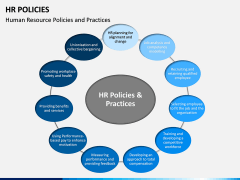 HR Policies PPT Slide 8