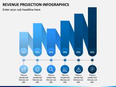 Revenue Projection Infographics PPT Slide 10