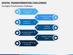 Digital Transformation Challenges PPT Slide 1