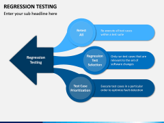 Regression Testing PPT Slide 6