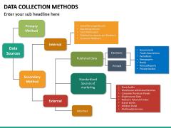 Data Collection Methods PPT Slide 22