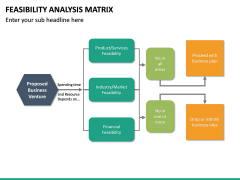 Feasibility Analysis Matrix PPT Slide 21