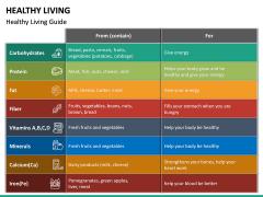 Healthy Living PPT Slide 23