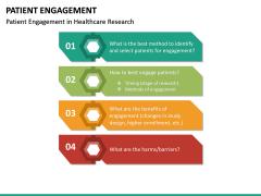 Patient Engagement PPT Slide 24