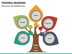 Personal Branding PPT Slide 30