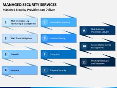 Managed Security Services PPT Slide 6