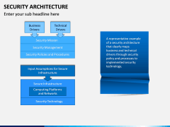 Security Architecture PPT Slide 3