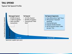 Tail Spend PPT Slide 9