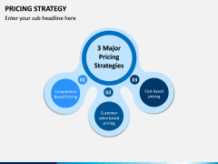 Pricing Strategy PPT Slide 3