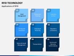 RFID Technology PPT Slide 9