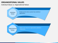 Organizational Values PPT Slide 10