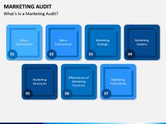 Marketing Audit PPT Slide 4