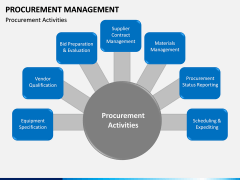 Procurement Management PPT Slide 11