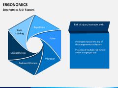 Ergonomics PPT Slide 12