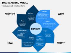 4MAT Learning Model Slide 4