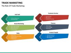 Trade Marketing PPT Slide 14