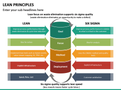 Lean Principles PPT slide 26