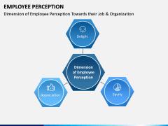 Employee Perception PPT Slide 6