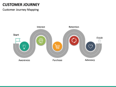 Customer Journey PPT Slide 34