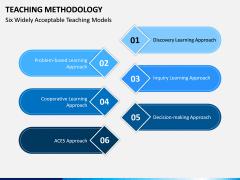 Teaching Methodogy PPT Slide 13
