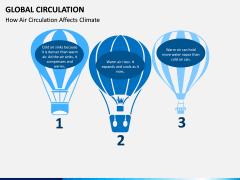 Global Circulation PPT Slide 6