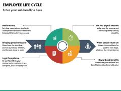 Employee Life Cycle PPT Slide 39