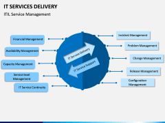 IT Service Delivery PPT Slide 6