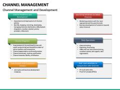 Channel Management PPT slide 25