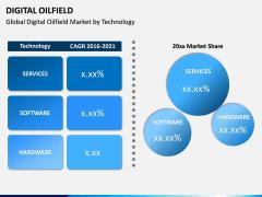 Digital Oilfield PPT Slide 9