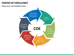 Center of Excellence PPT Slide 18