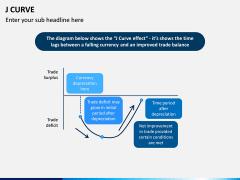 J Curve PPT Slide 4