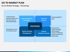 Go To Market Plan (GTM Plan) PPT Slide 26