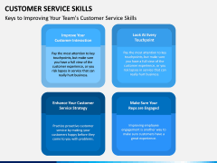 Customer Service Skills PPT Slide 7