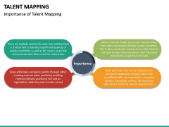 Talent Mapping PPT slide 21