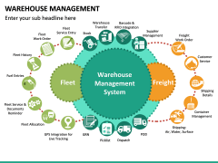 Warehouse Management PPT slide 14