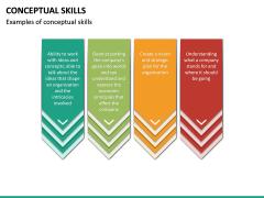 Conceptual Skills PPT Slide 16