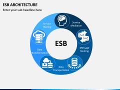 ESB Architecture PPT Slide 10