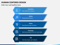 Human Centered Design PPT Slide 14