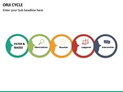 ORJI Cycle PPT Slide 12