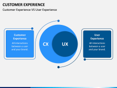 Customer Experience Management PPT Slide 14