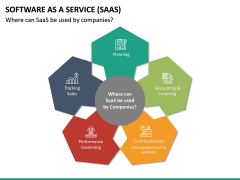 Software as a Service (SaaS) PPT Slide 27
