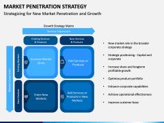 Market Penetration PPT Slide 7
