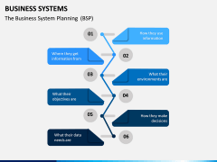 Business Systems PPT Slide 14