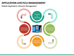 Application Lifecycle Management PPT Slide 22
