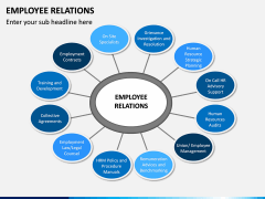 Employee Relations PPT Slide 1