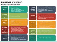 High Level Structure PPT Slide 19
