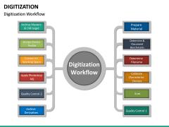 Digitization PPT Slide 21