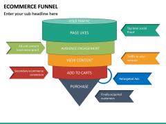 E-commerce Funnel PPT Slide 15