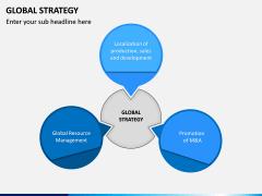 Global Strategy PPT Slide 3