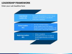 Leadership Framework PPT Slide 5